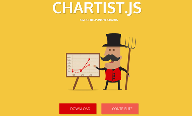 8 free popular javascript charting libraries data science central